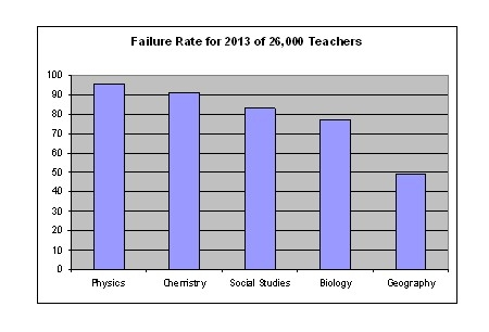 teacher rate georgia